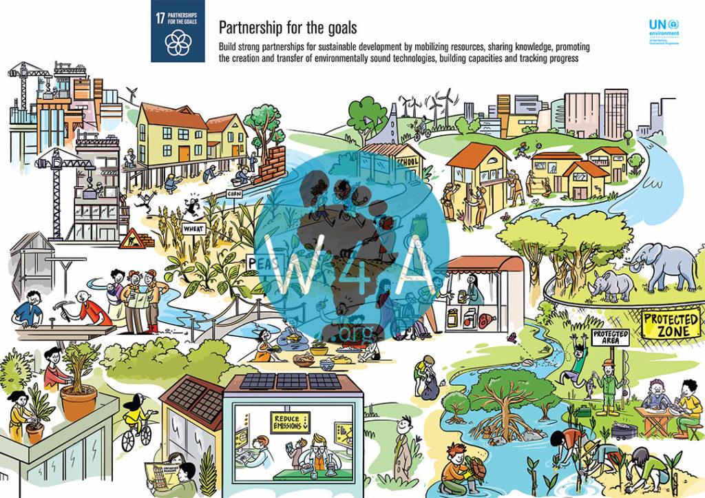 UN SDG17 Infographic