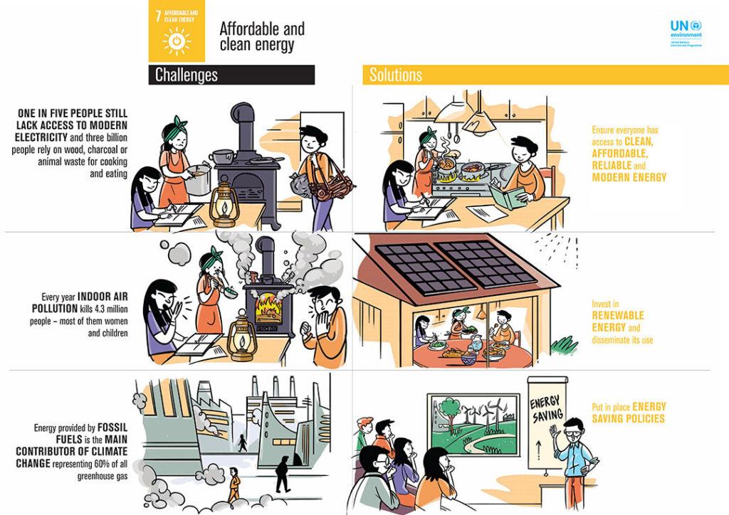 UN SDG7 Infographic